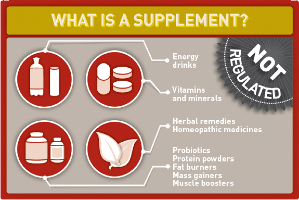 What is a supplement?