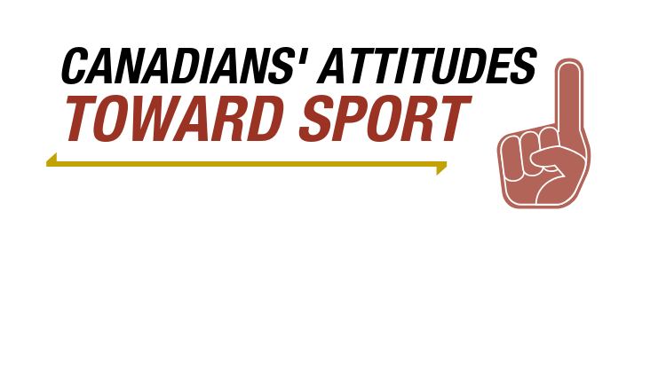 Canadian Attitudes Toward Sport Slider